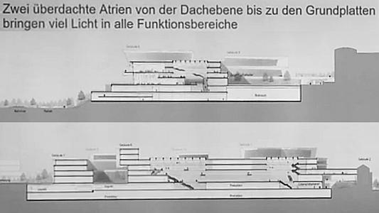 Zwei überdachte Atrien - Bildrechte Stadt Jena