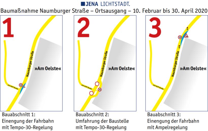 Verkehrseinschränkungen auf der B7 am Ortseingang Jena. - Grafik Stadt Jena